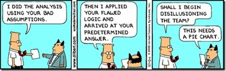 dilbert-analysis-bad-assumptions